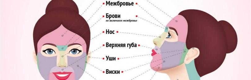 Широкий спектр высококачественных косметологических услуг. Лазерная эпиляция в Киеве